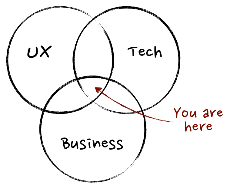 Product Management skills NO ONE talks about ;)