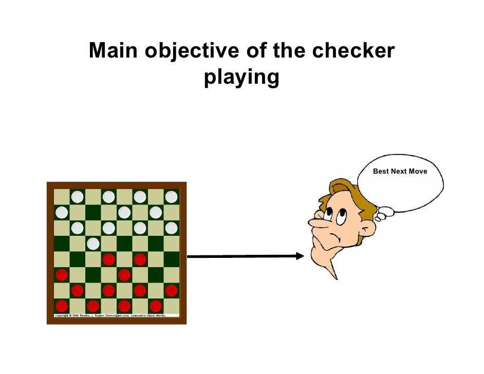 game of checkrs objective defining