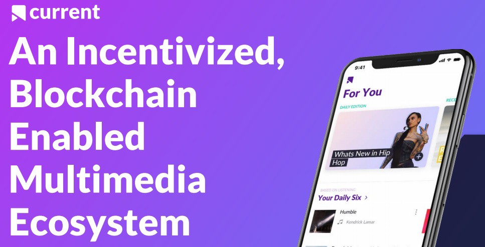 Image result for current ICO