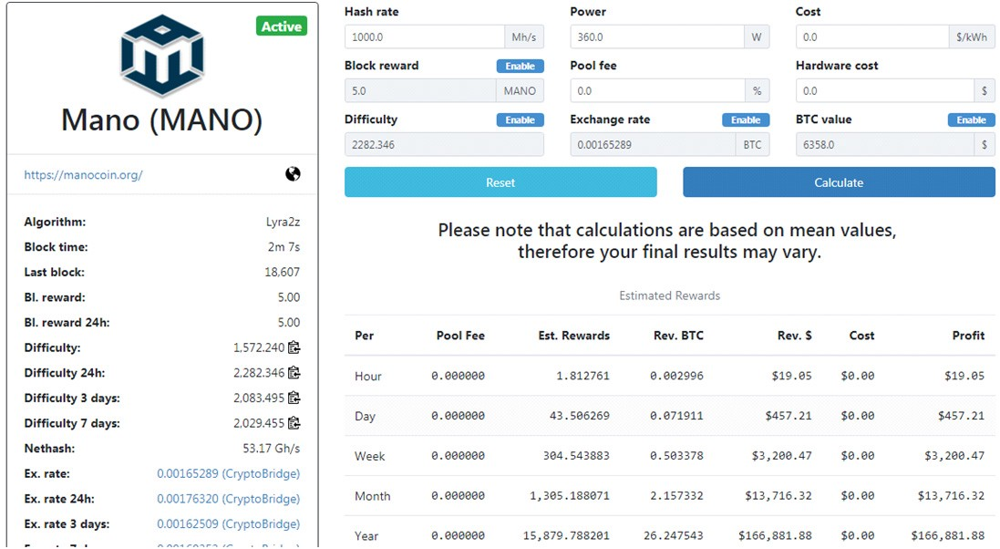 Mano Coin Mining Hashrate Cryptocurrency Calculator – VertMed