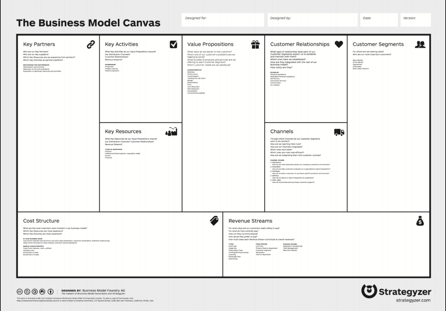 Value proposition prototypr the business model canvas by strategyzer the value proposition canvas accmission Choice Image