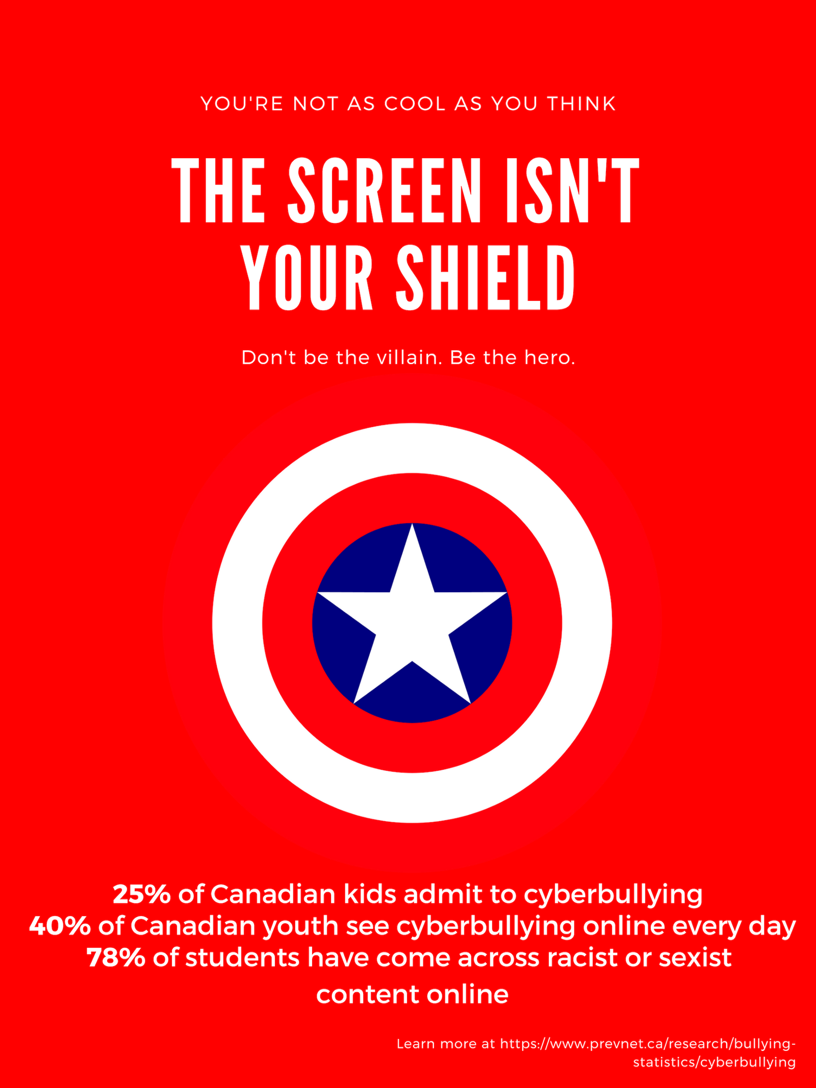 Cyberbullying Digital Poster