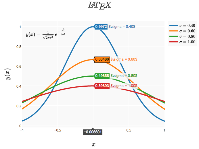Four beautiful python r matlab and mathematica plots with latex see the interactive plot ccuart Image collections