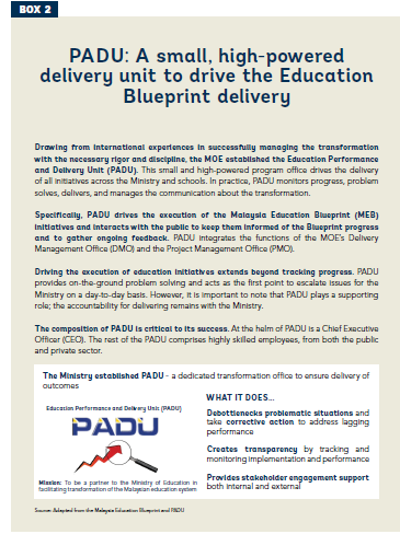 Delivery units and education reform the case of malaysia delivery improving education sector performance in malaysia lessons from a delivery unit approach malvernweather Gallery