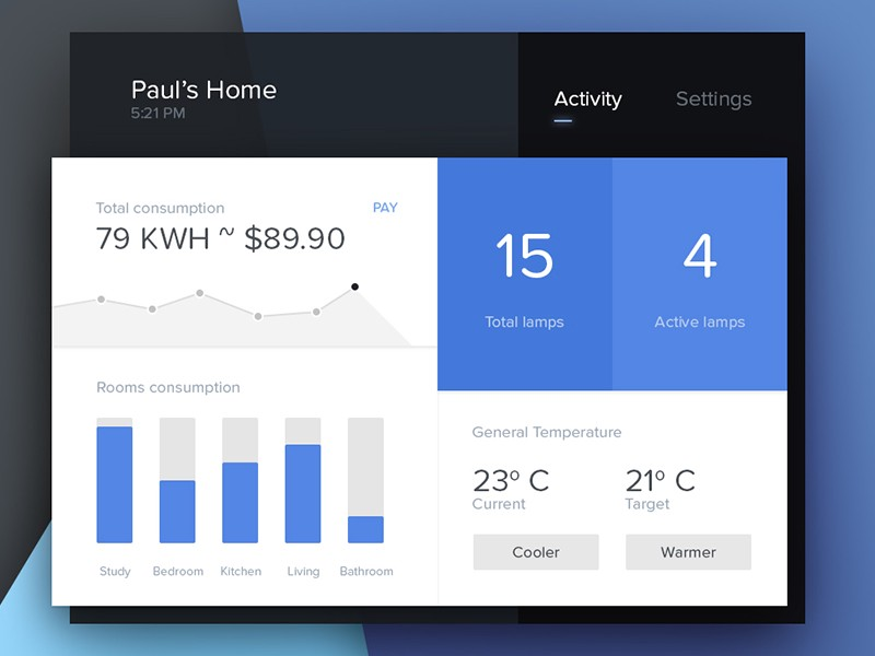 30 Inspiring examples of smart home app – Muzli -Design Inspiration