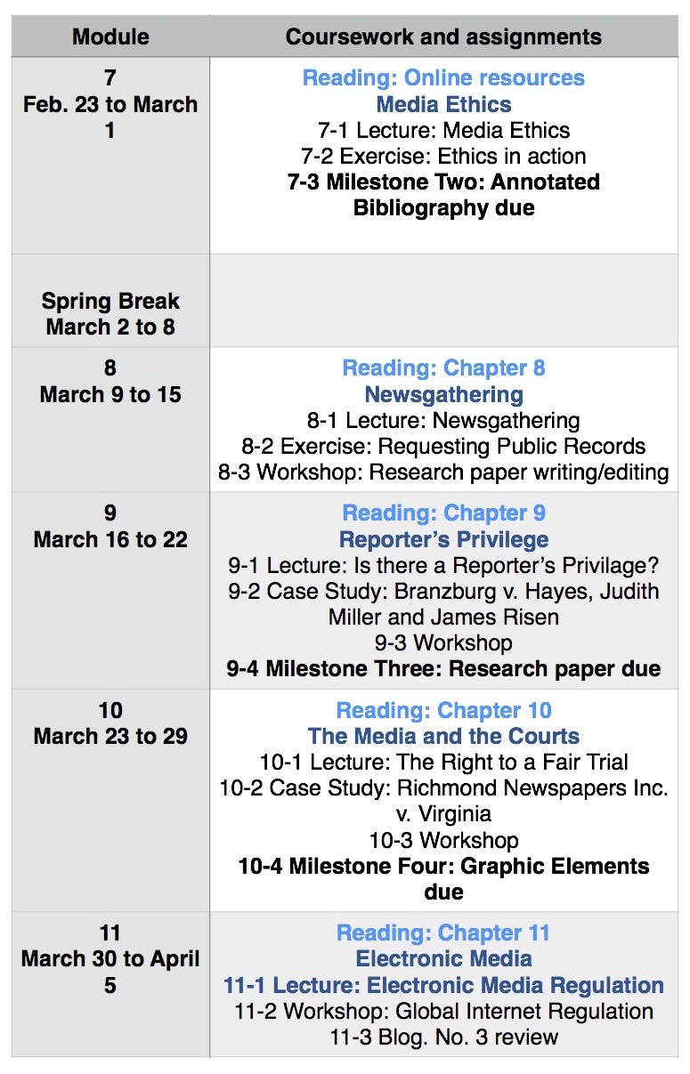 annotated bibliography assignment rubric Rubrics reduce composing and grading writing to a check list  see some  guidelines and a sample annotated bibliography here (note apa.
