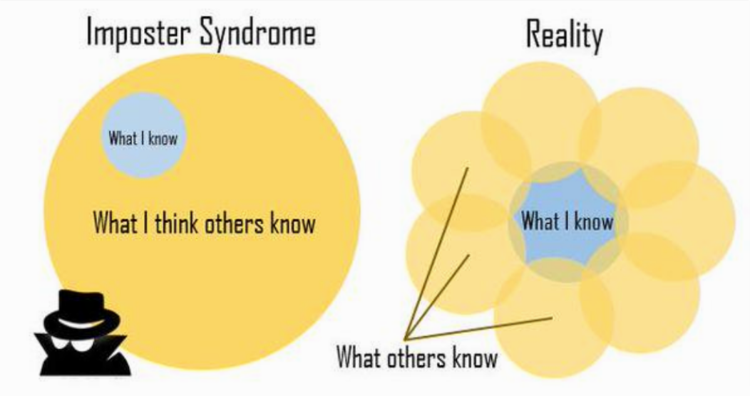 A few thoughts on imposter syndrome