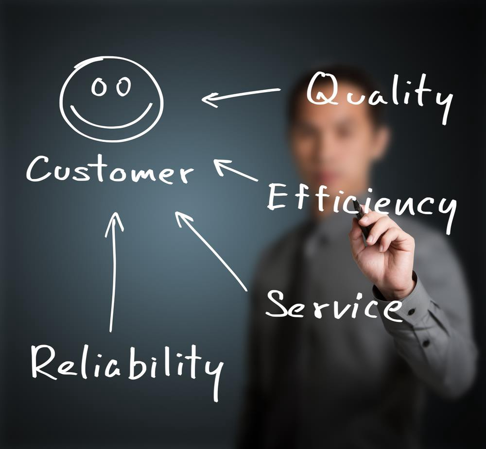 Check The Pulse Of The Customer To Gauge Your Position In The Market