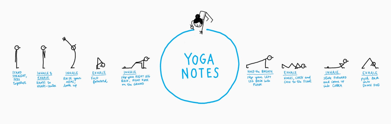 The Making Of Yoganotes Eva Lotta Lamm Medium Below Is A Diagram Inhalation And Exhalation With Anatomical I Wrote Book Called How To Sketch Yoga Postures Sequences This Article Tells Story It Came Into Existence