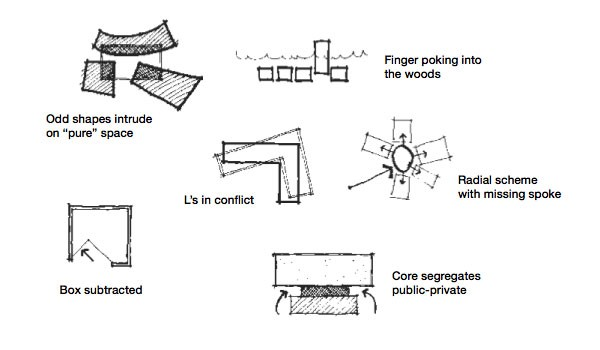 Lying Architecture To Product Design Parti Lessons Learned Medium