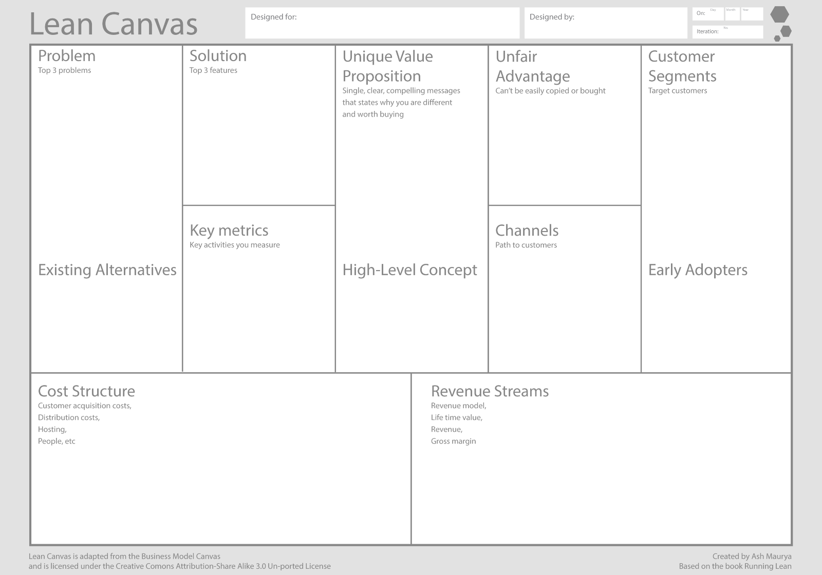 using the lean canvas to rethink a business my session with kocela ltd. Black Bedroom Furniture Sets. Home Design Ideas