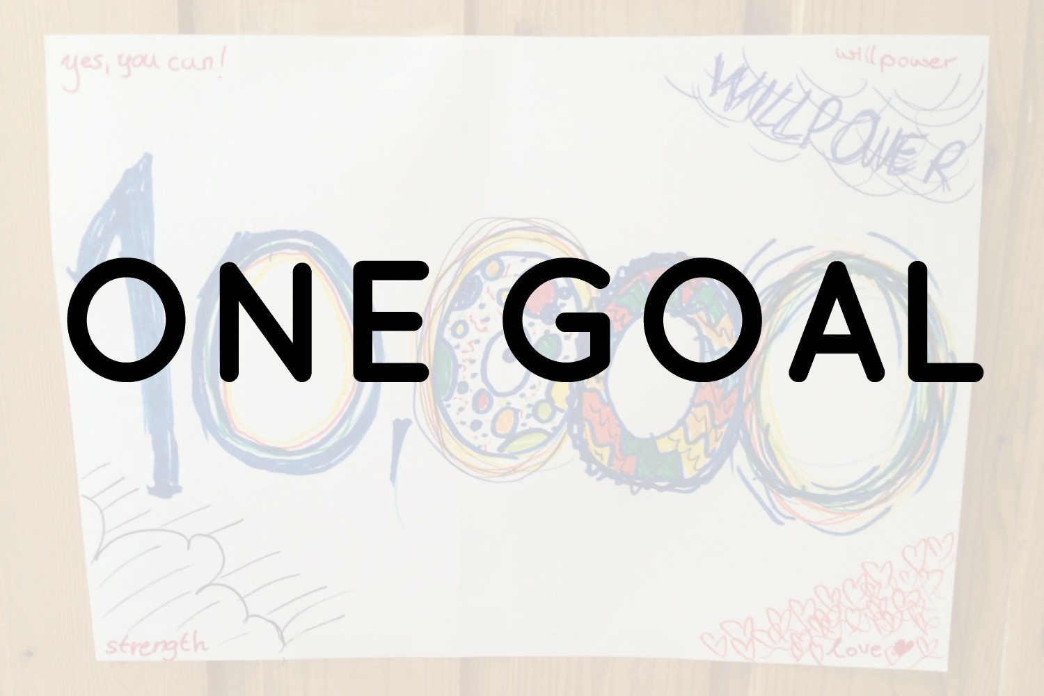 using the one goal strategy to set goals once and focus on them