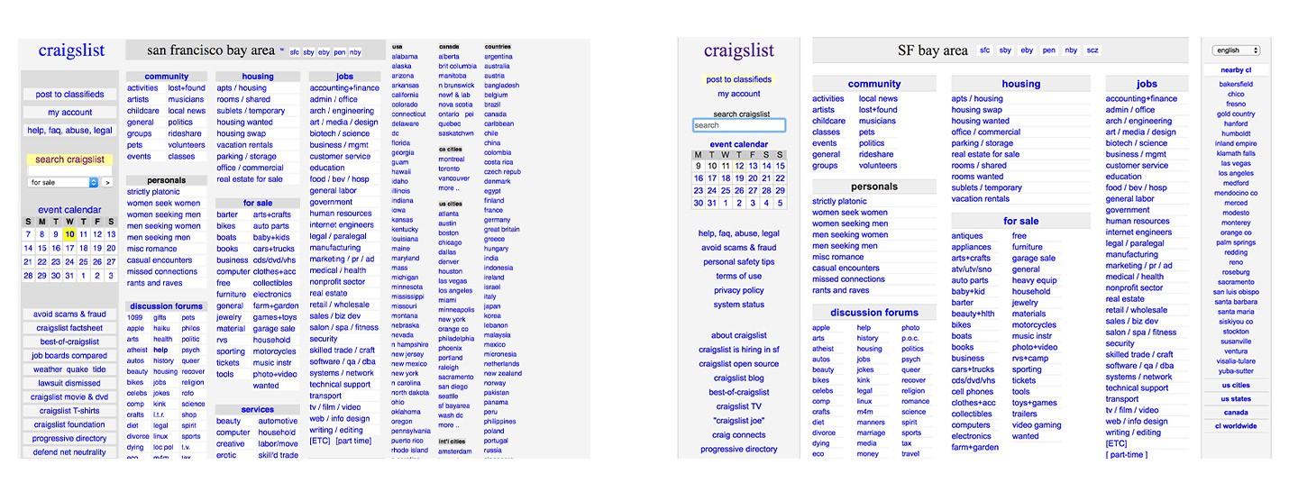Example of how little has changed on the Craigslist homepage in 10 years