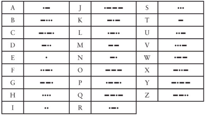 binary code for letters understanding the power of binary o hara 46824