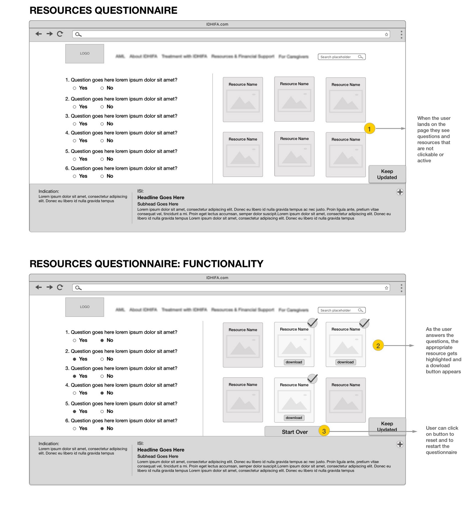 Wire Frames | How To Present Wireframes To Clients Ux Collective
