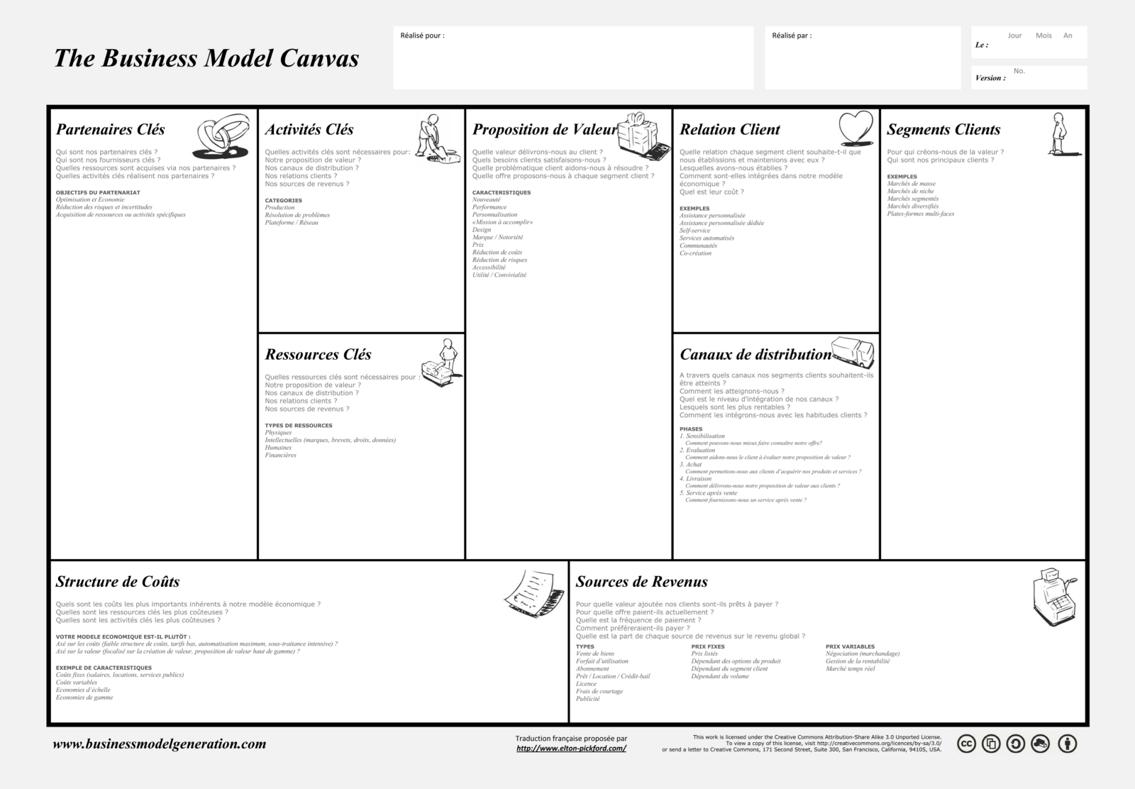 business model canvas  lean canvas   m u00eame combat   u2013 engine  u2013 medium
