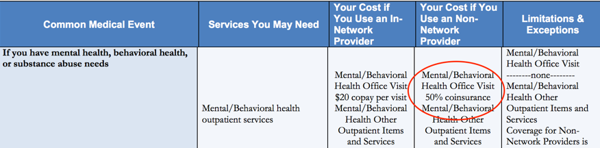 How To Pay Less For Therapy Kip Blog Medium