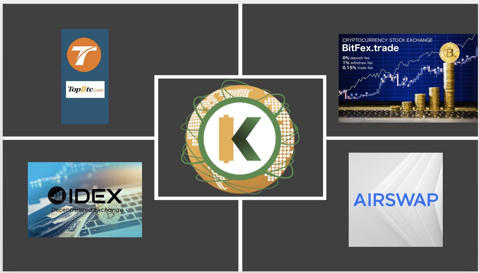 KWHCoin Trading Resumed On All Exchanges TopBTC IDEXBitfex