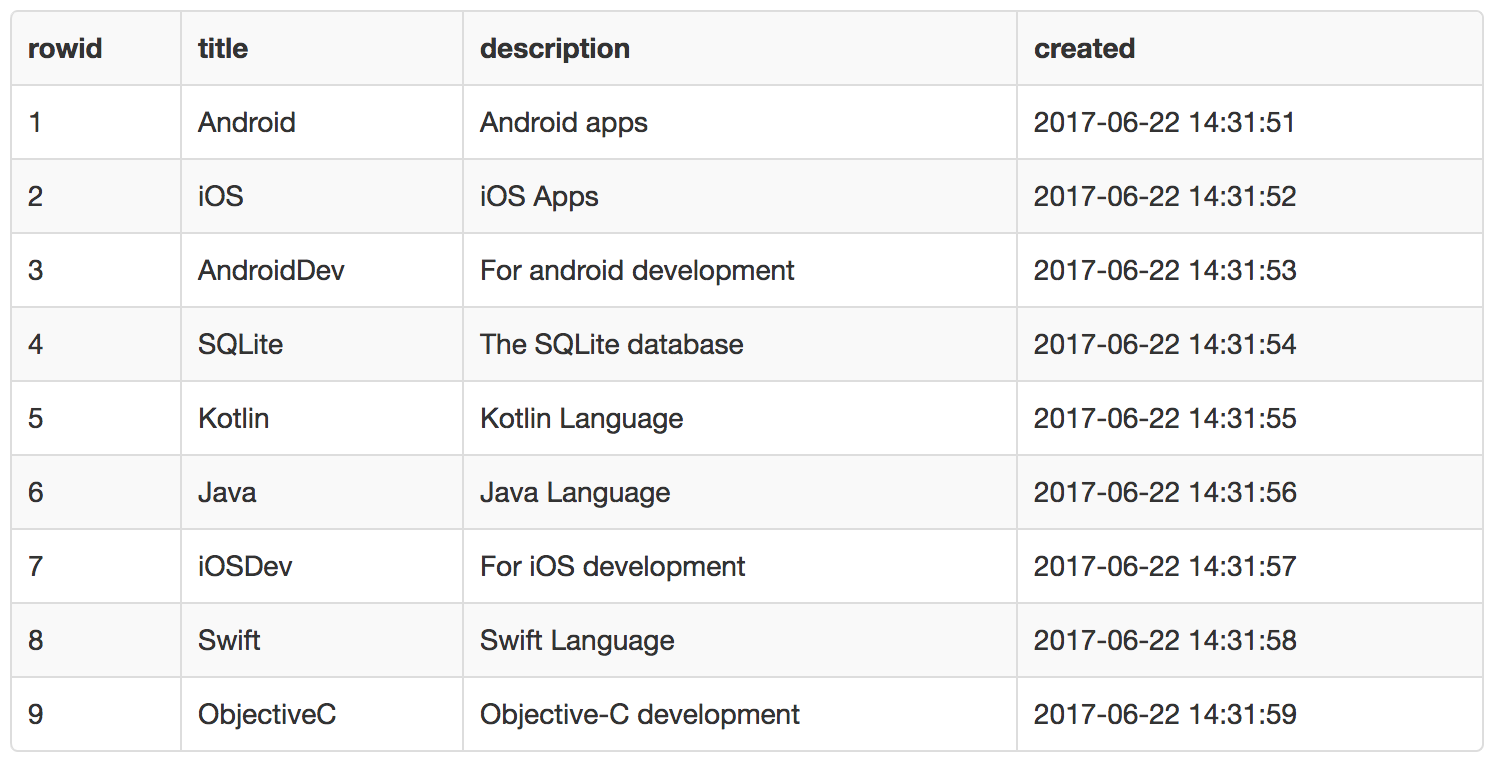 add two columns in sqlite android