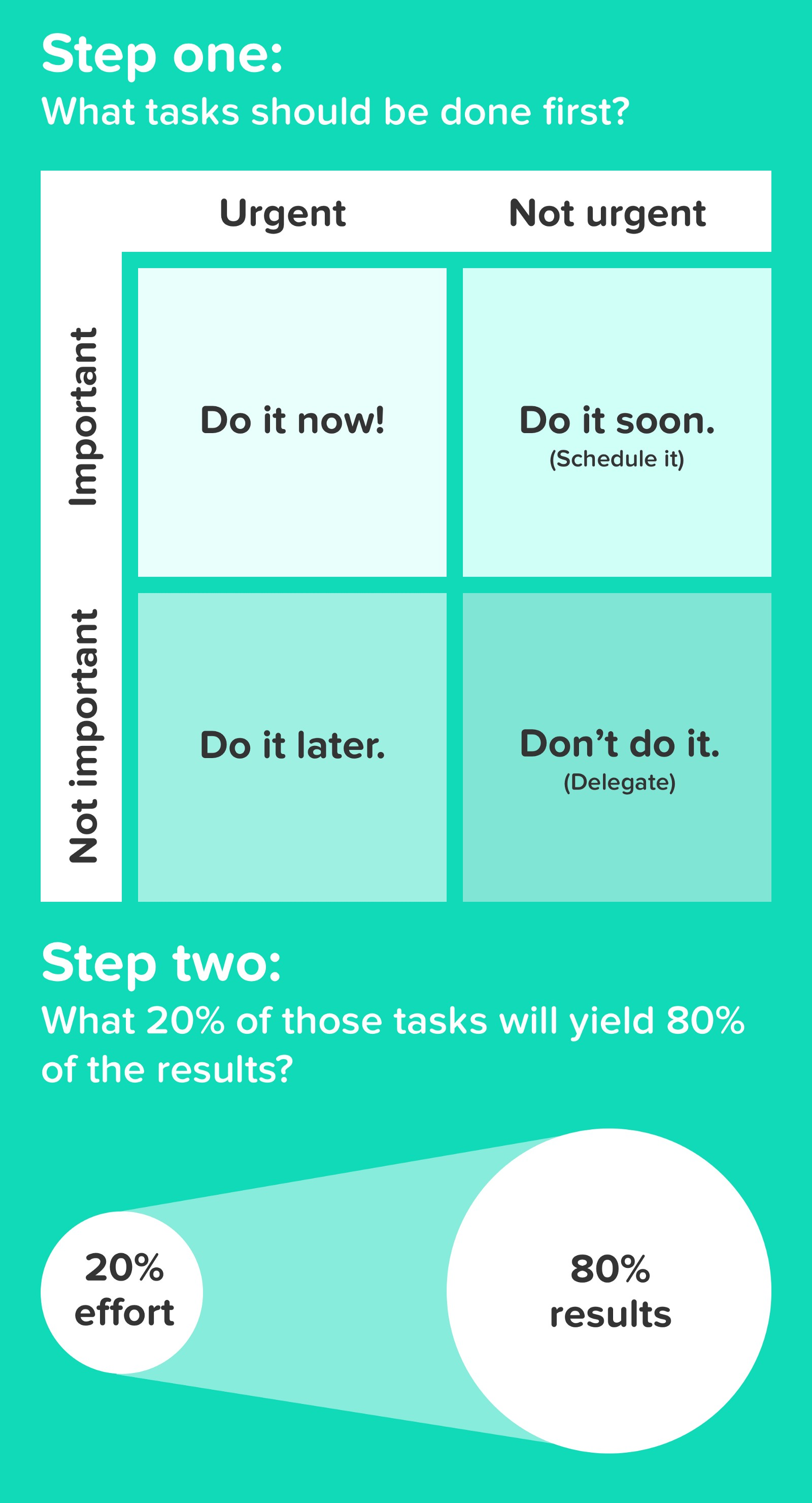 THE PRODUCTIVITY DRUGS THAT WILL SCORE YOU A NEW CAREER