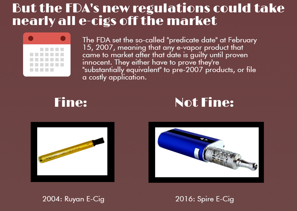 for the fda, vapers are guilty until proven innocent