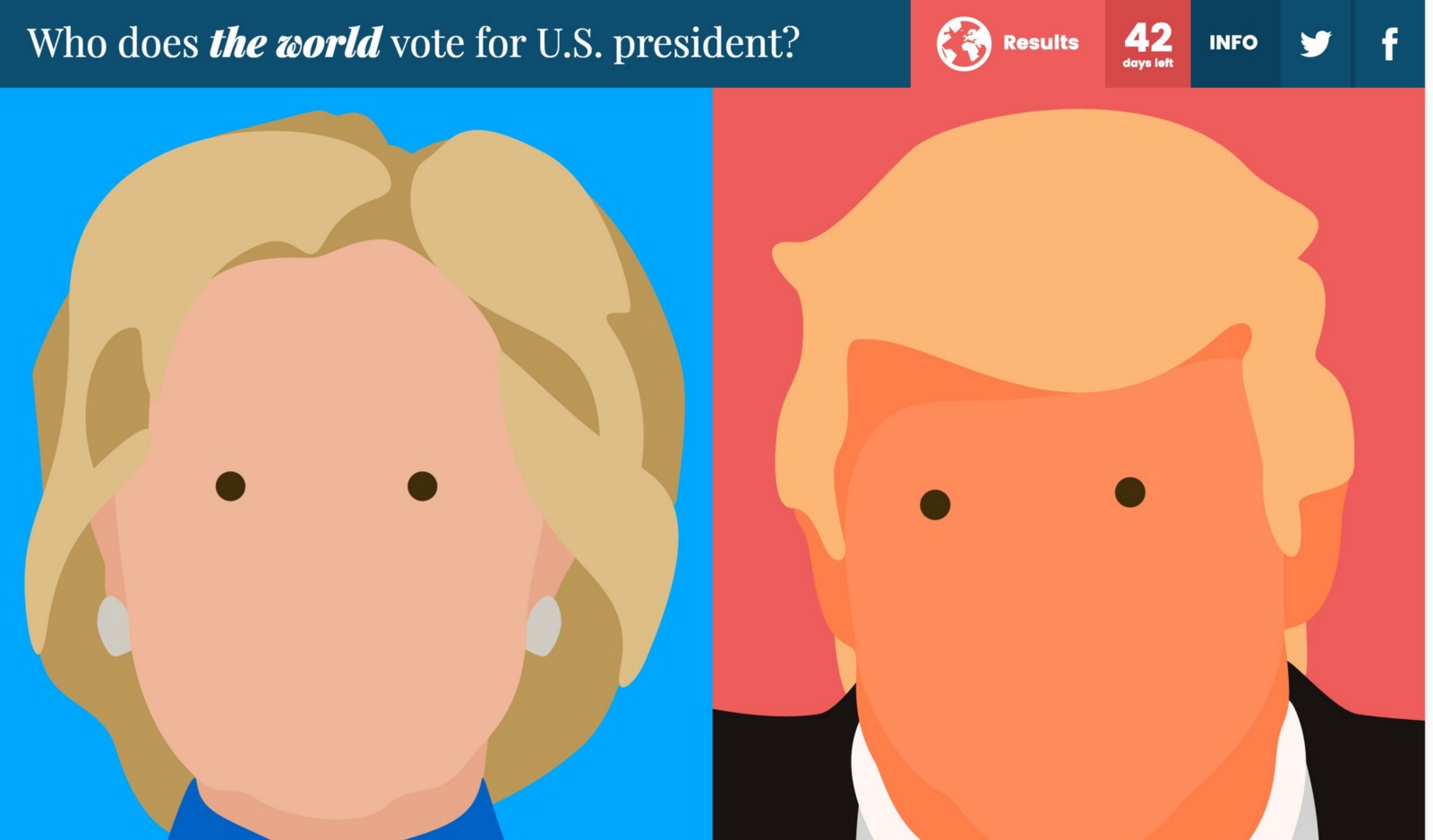 Who does the world vote for U.S. president? project