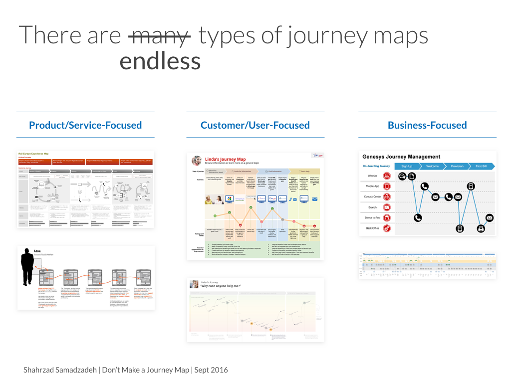 Dont Make A Journey Map Archetypes Of Good Bad And How To - How to make a customer journey map