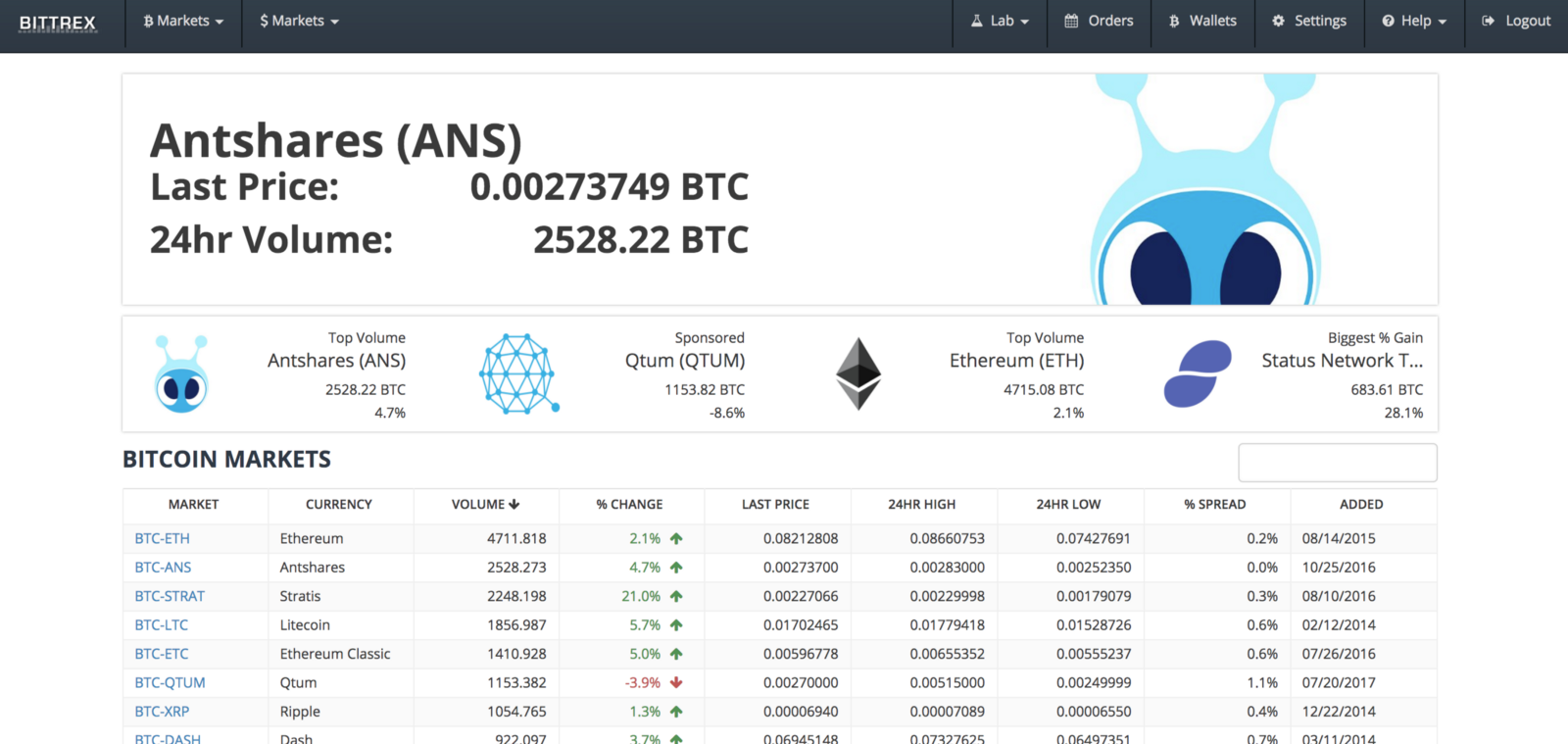 sell cryptocurrency on bittrex