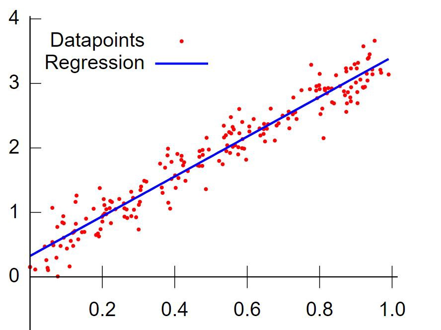 chapter 1  complete linear regression with math   u2013 deep