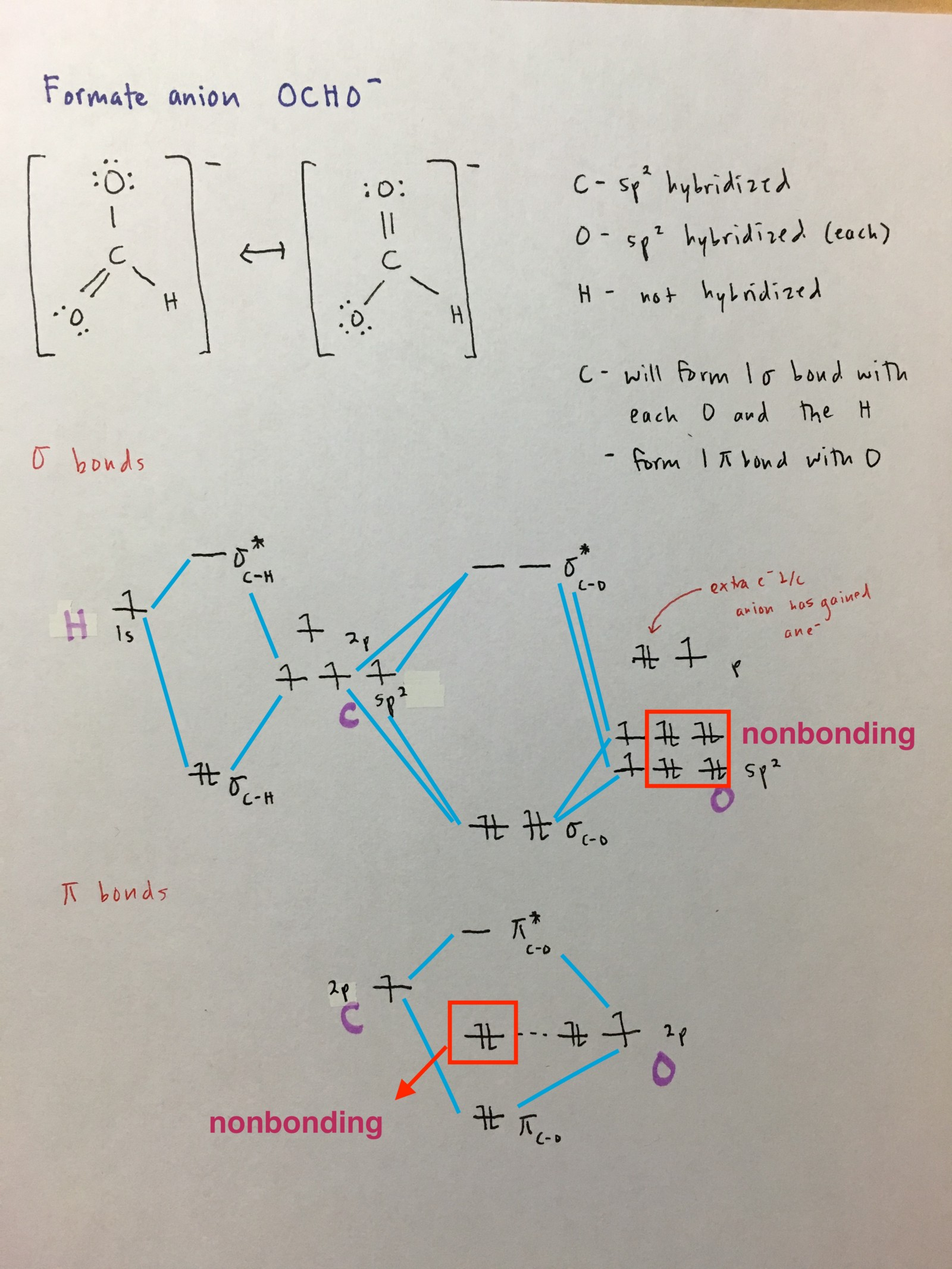 Molecular Orbital Diagrams Simplified U2013 Megan Lim U2013 Medium Manual Guide