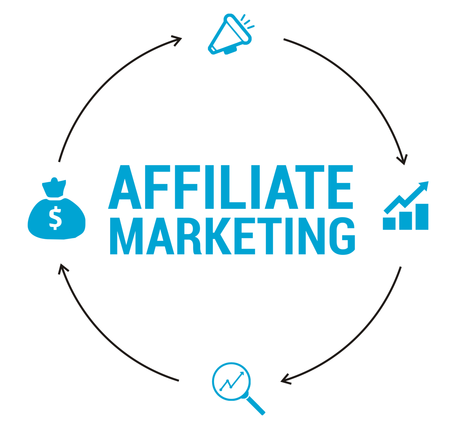 Image result for Affiliate