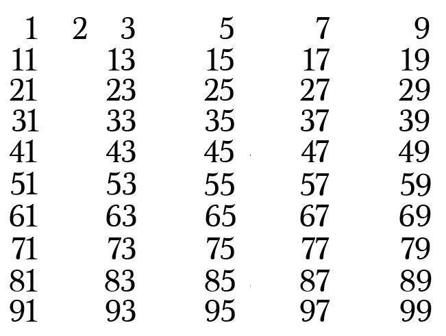 Prime Numbers The Sieve of Eratosthenes Math Memoirs Medium – Sieve of Eratosthenes Worksheet