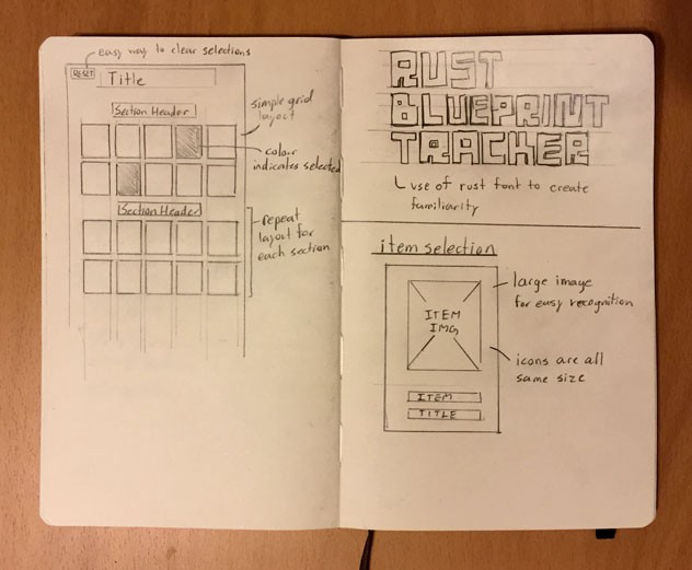 Case study rust blueprint tracker jordan coil portfolio medium wireframing for the tool malvernweather Choice Image