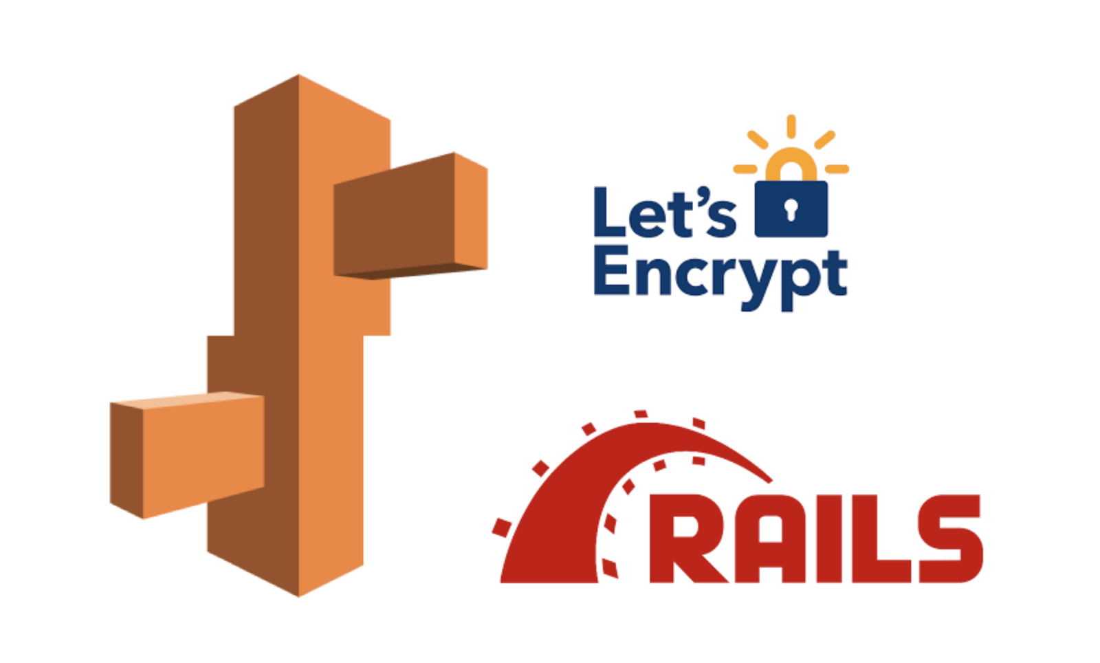 Ssl Certificates With Rails Aws Elastic Beanstalk And Lets Encrypt