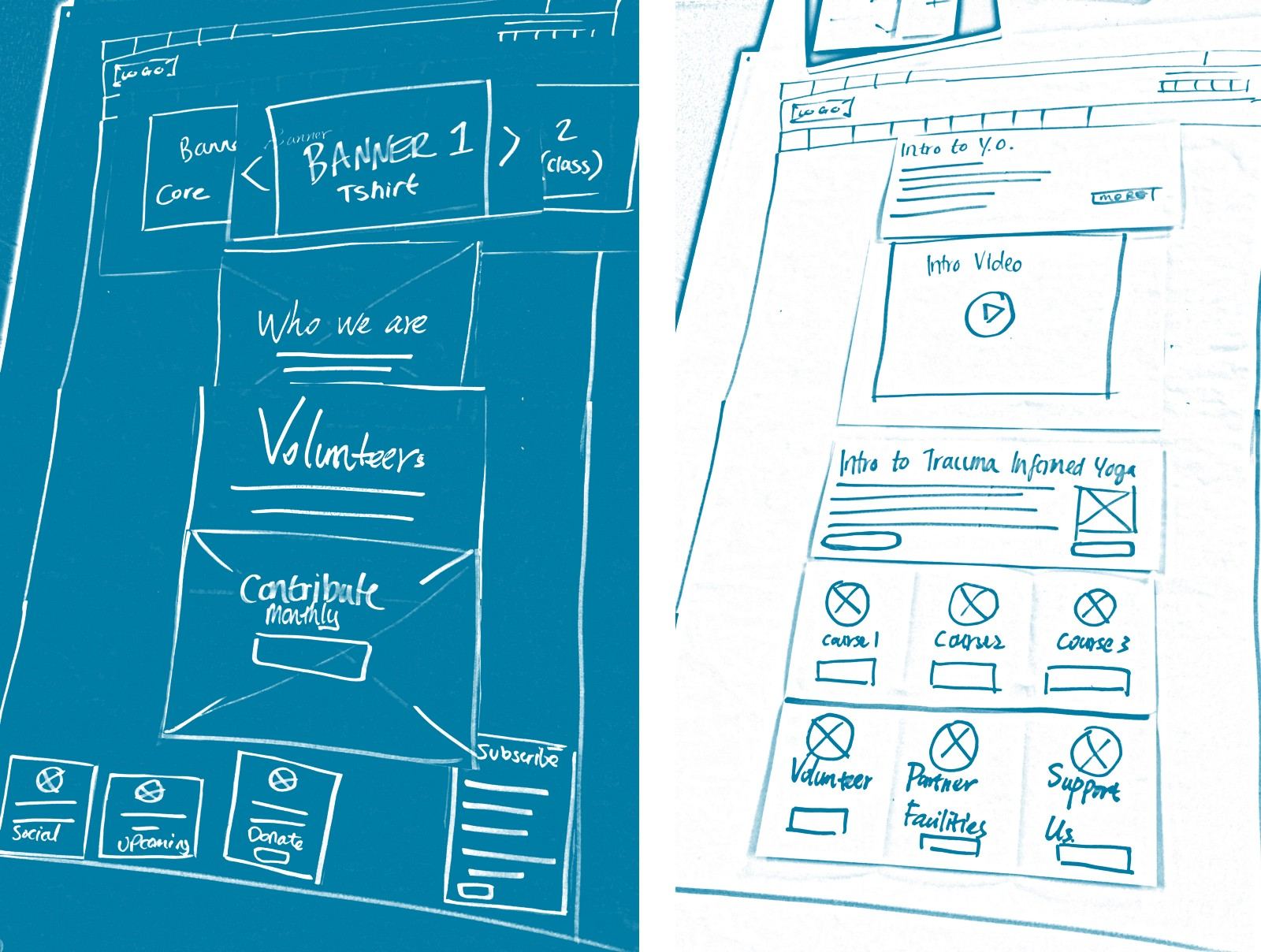 UX Case Study — Yoga Outreach Society — Website Redesign