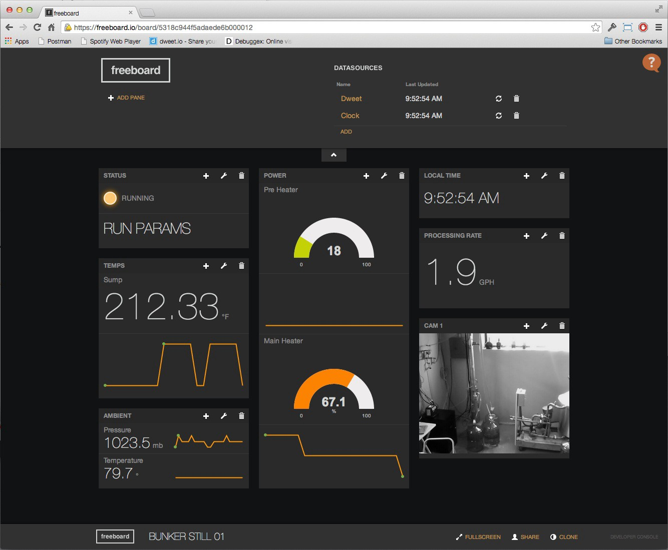 How To Create A Live Dashboard For Iot Venkatesh P Medium