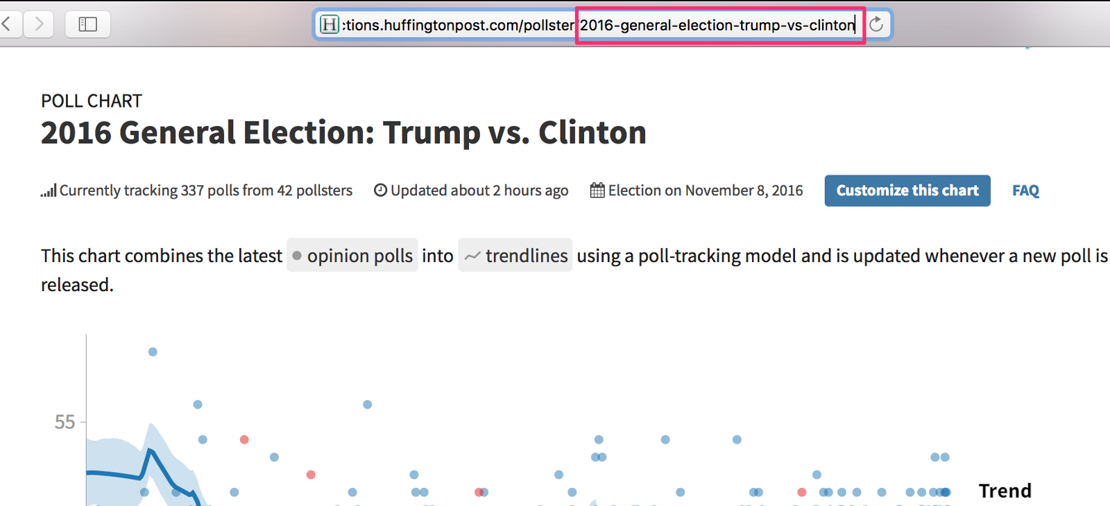 Introduction To PollstR Extracting The Opinion Polls Data For - Huffington post us election map
