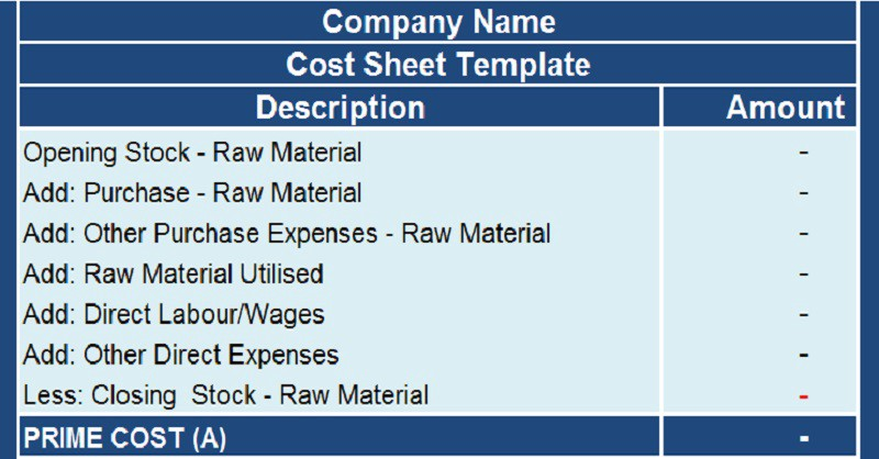 Cost Sheet With COGS Template