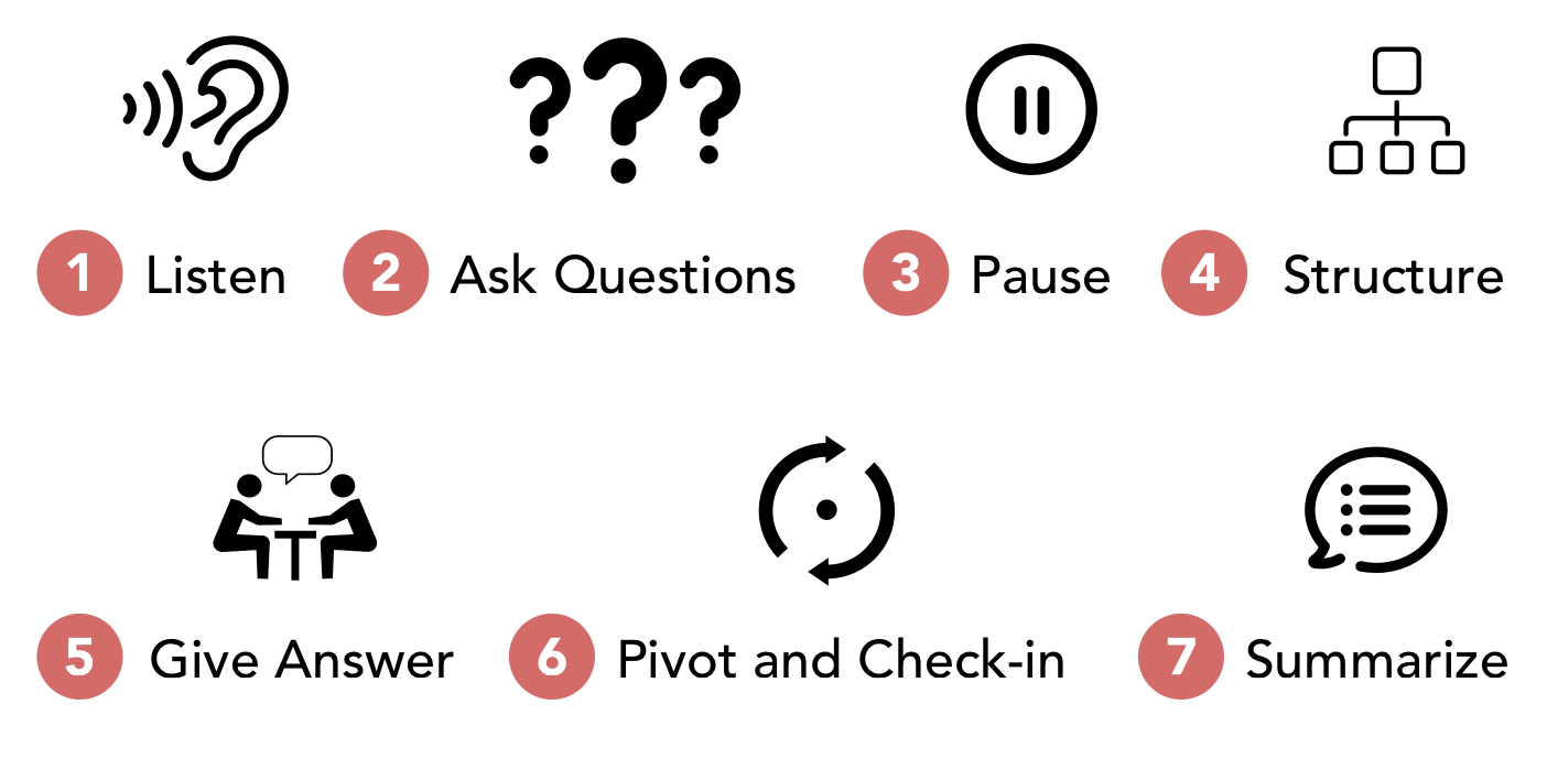 questions to ask interview