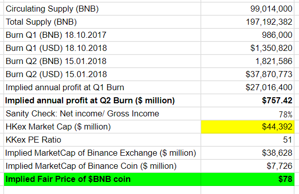 list of cryptocurrencies traded on binance