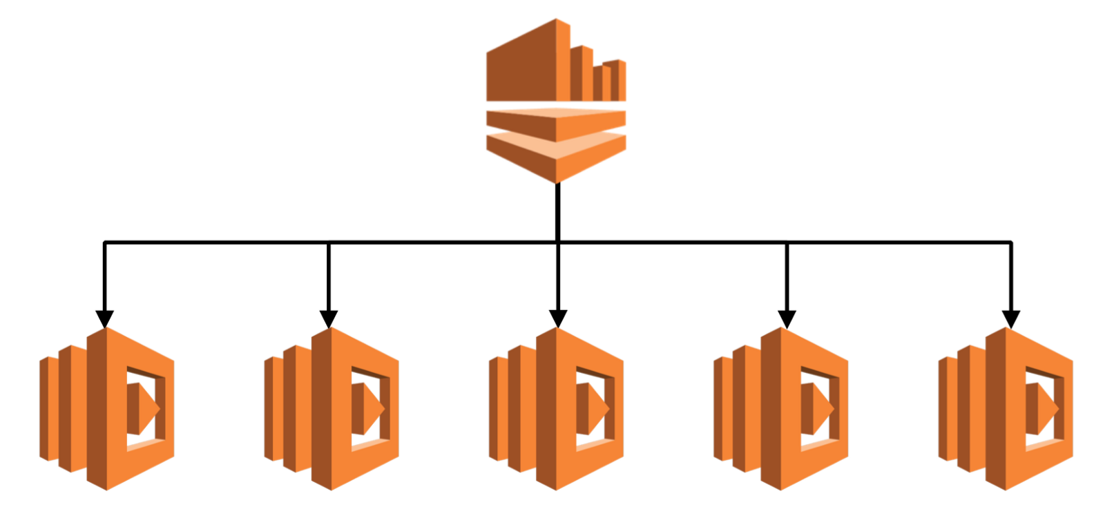 3 pro tips for developers using aws lambda with kinesis streams
