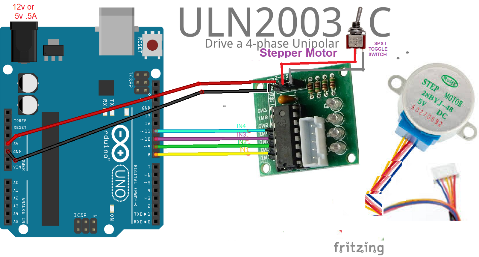 Up there I'm using this Board: ULN2003 28BYJ-48 Stepper Motor & Arduino Uno IDE 1.8.5. The ideal result is?
