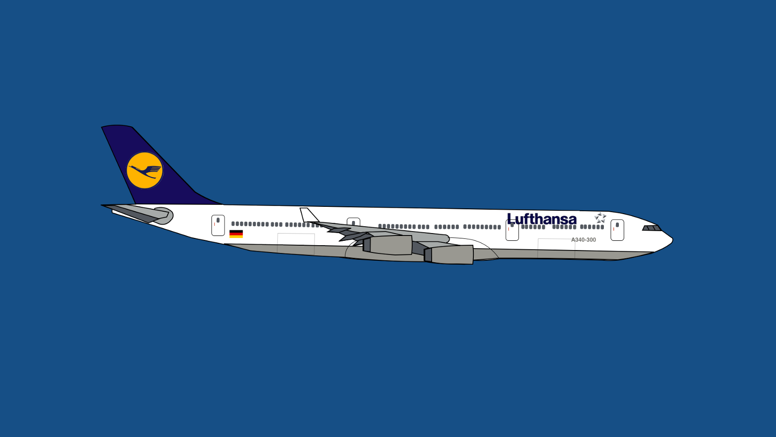How to Identify a Commercial Aircraft