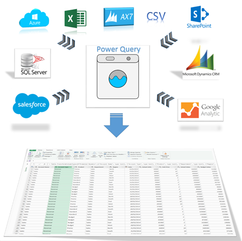 Microsoft Excel—Introduction to Power Query Excel Add-In