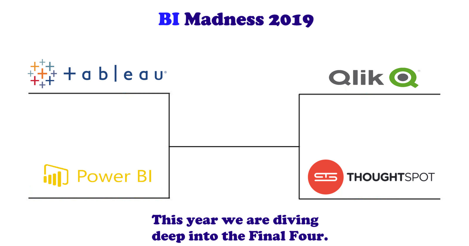 The Return Of BI Madness
