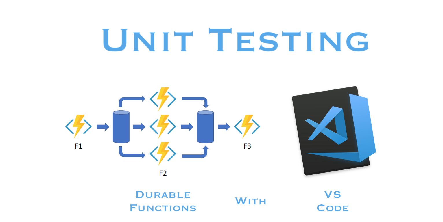 Complete Guide to Unit Testing Durable Functions with VS Code