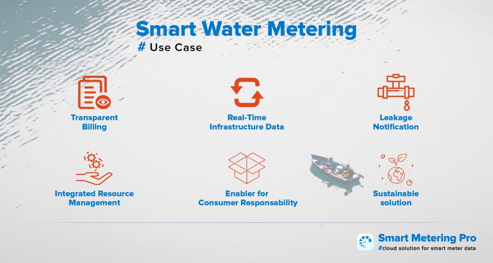 Metropolitan Utilities Water Meter Installation Diagram Trusted What Can Smart Metering Do To Reduce Shortages And Waste Industrial