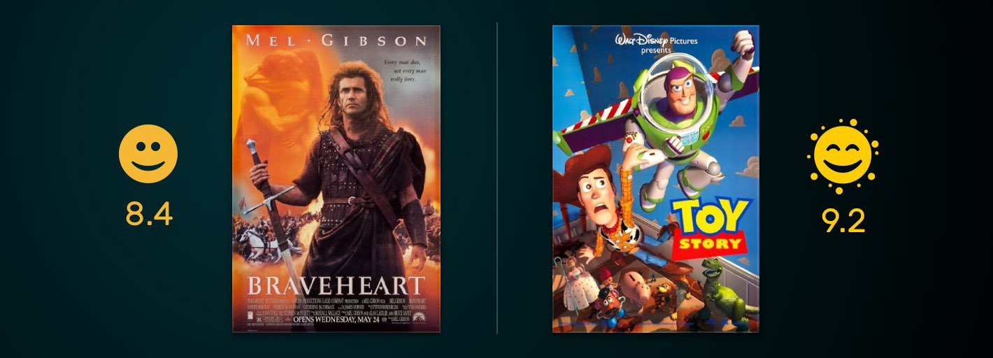 how did these movies not win the oscar for best picture