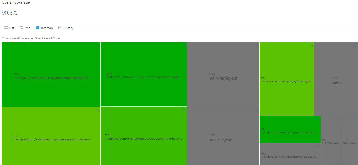 Android UI and unit tests coverage report with Jacoco and SonarQube