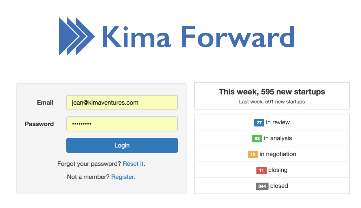 Kima Ventures >> Q4 Review & 2016 Preview